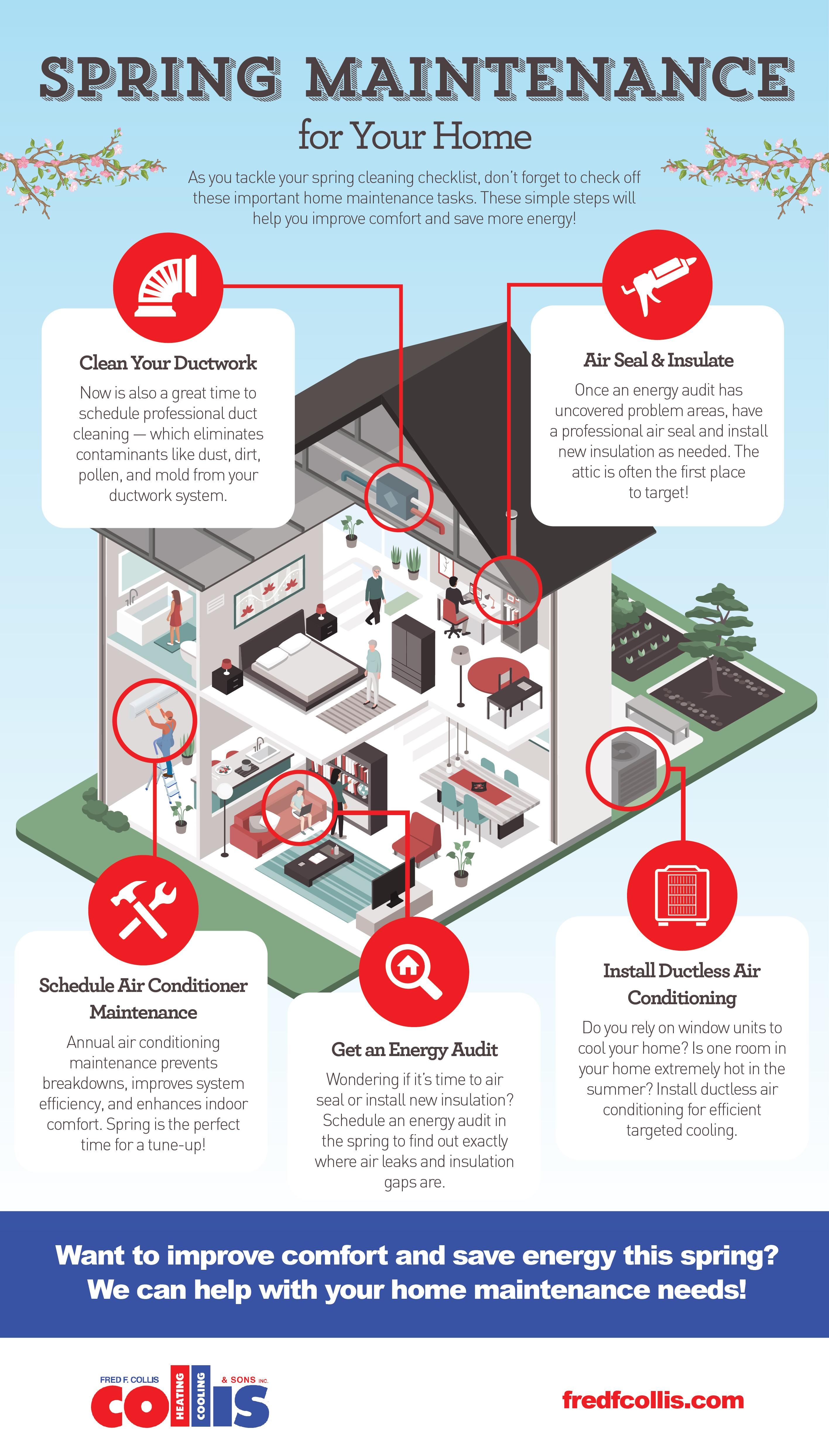 spring checklist infographic fred f collis