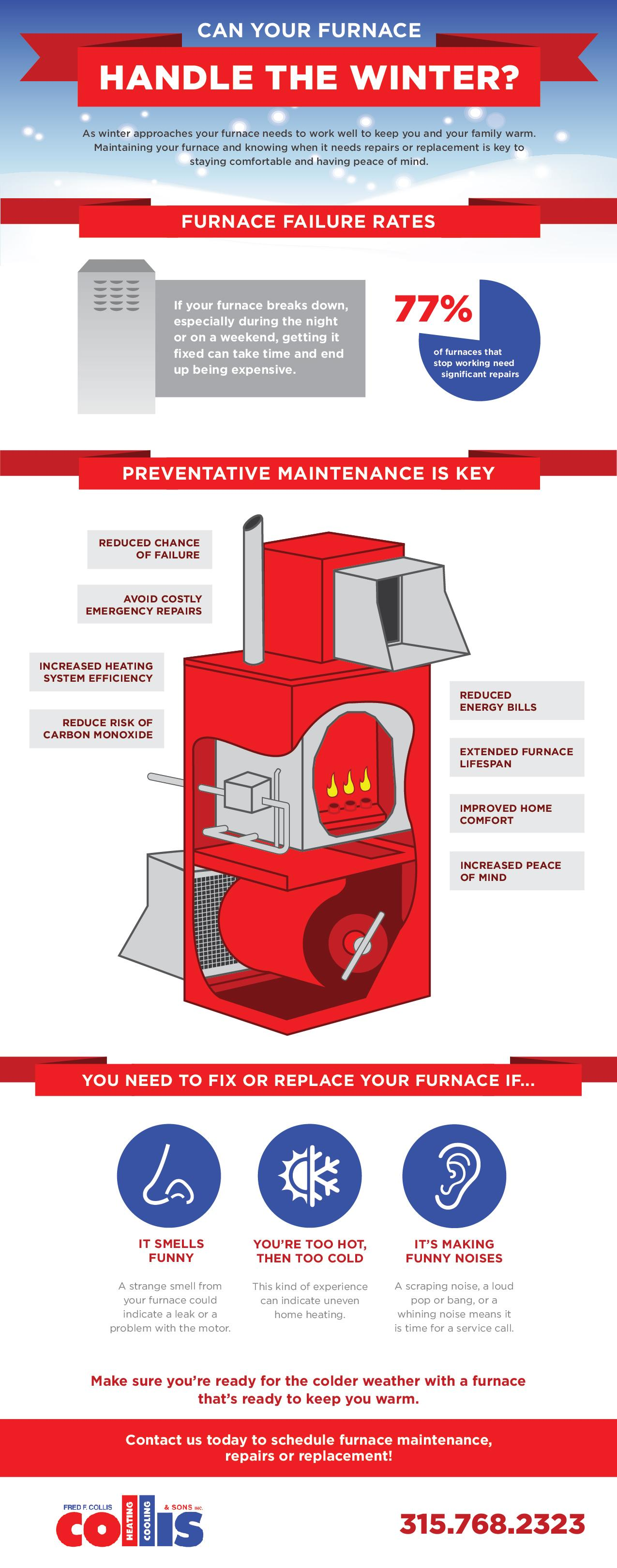 winter furnace infographic fred f collis & sons